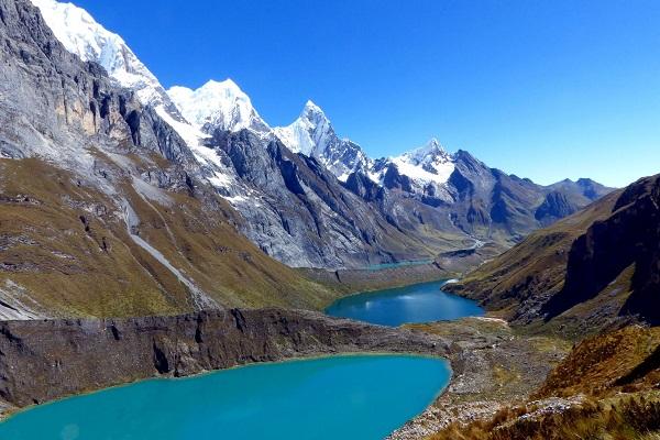 Gran Tour del Peru' - 2020